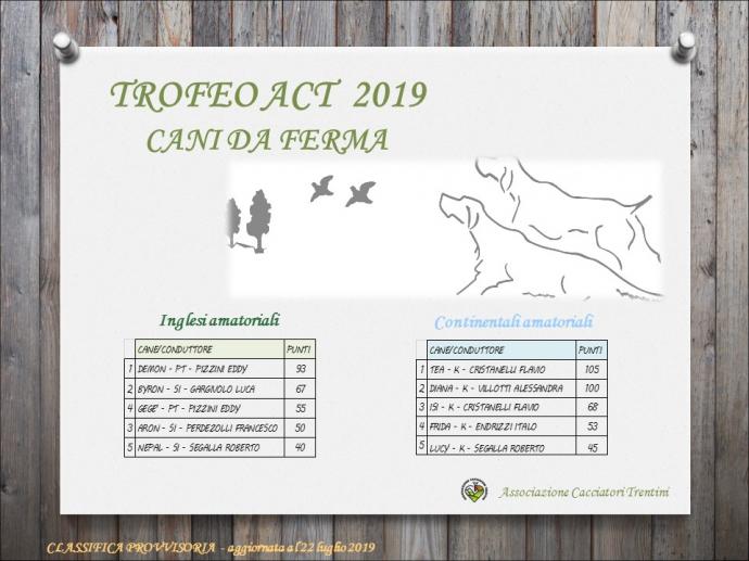 TROFEO ACT 2019_22072019
