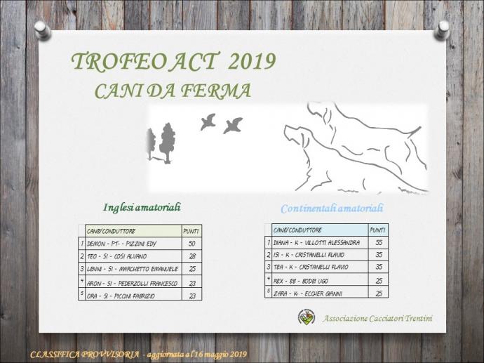TrofeoACT_provv160519