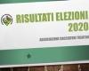 Elezioni del Presidente ACT e del Consiglio Direttivo Provinciale - 2020